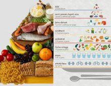 I benefici della dieta mediterranea: un vero stile di vita